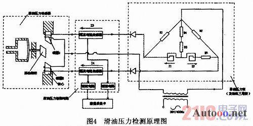 直流电压信号,然后再通过比例放大电路把隔离电流传感器输出的电压