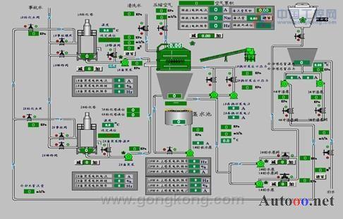 plc皮带机硬件接线图