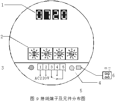 物位开关系列; cts-dfp型电容数码标定物位开关;
