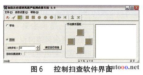 直流无刷伺服电机运动控制系统设计