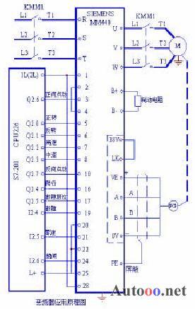 西门子micromaster440 在电梯控制系统中的应用