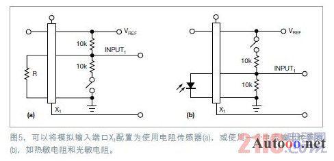高分辨率传感器usb接口设计