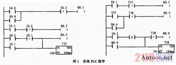 西门子plc控制电磁阀接线图