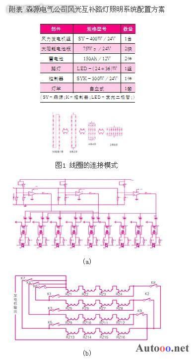 stc50同心发电机绕组接线图