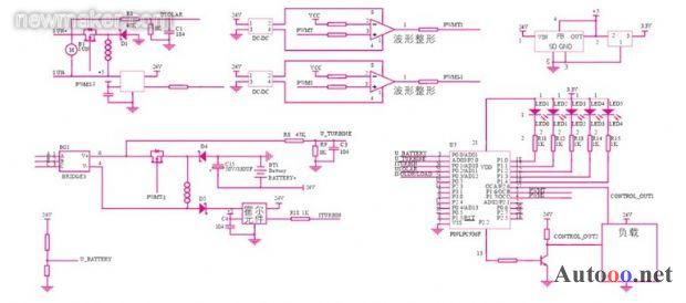 型风力发电机系统中普遍采用的利用继电器进行制动和